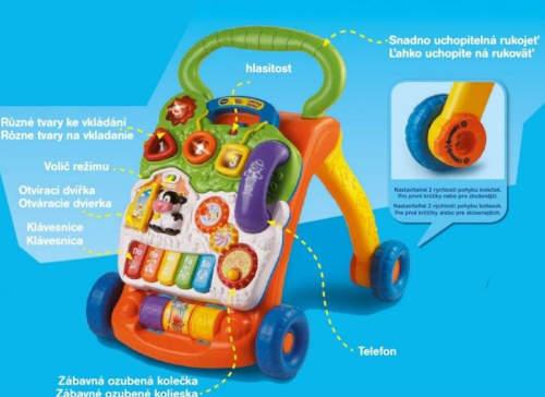Popis funkcí dětského interaktivního chodítka